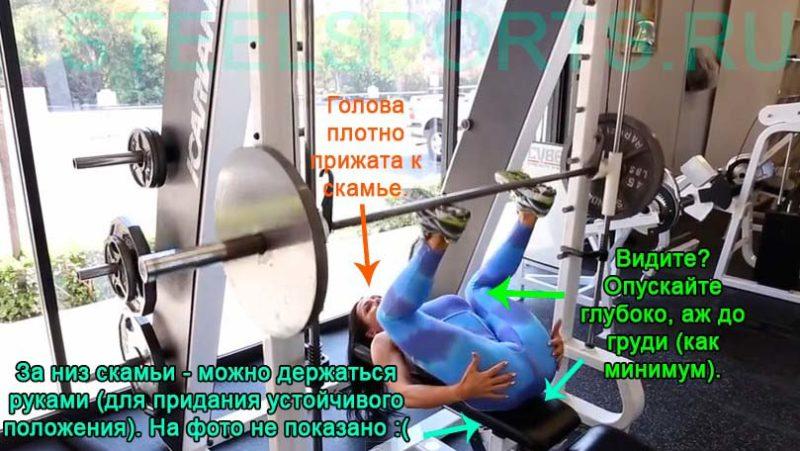 Помимо больших ягодичных мышц и бицепса бедра, часть нагрузки ложится на трехглавые мышцы и брюшной пресс.
