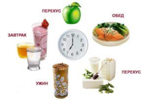 наладить правильное питание